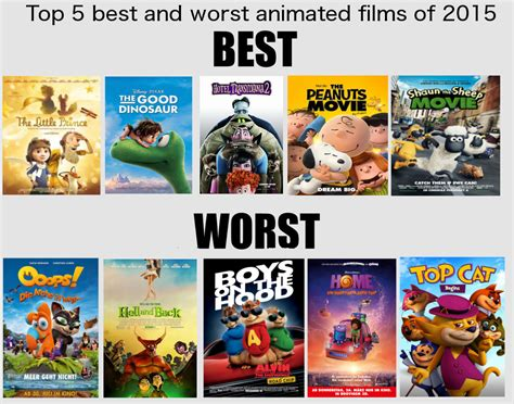 best animated movies gamesradar meme by dmonahan9 on deviantart