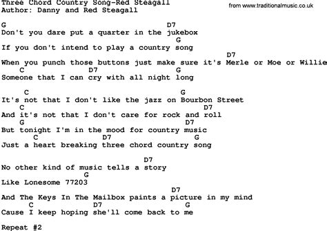Country Music Chords And