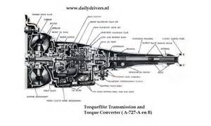 Chrysler Transmission Identification Dodge 904 Transmission Diagram Dodge Get Free Image