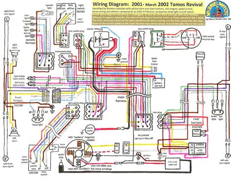 wiring diagram of honda wave 100 wiring diagram gw micro