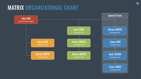 Organizational Chart And Hierarchy Keynote Template By Sananik Graphicriver Org Chart Template For Keynote