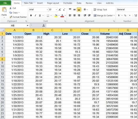moving average excel template exponential moving average in excel invest solver