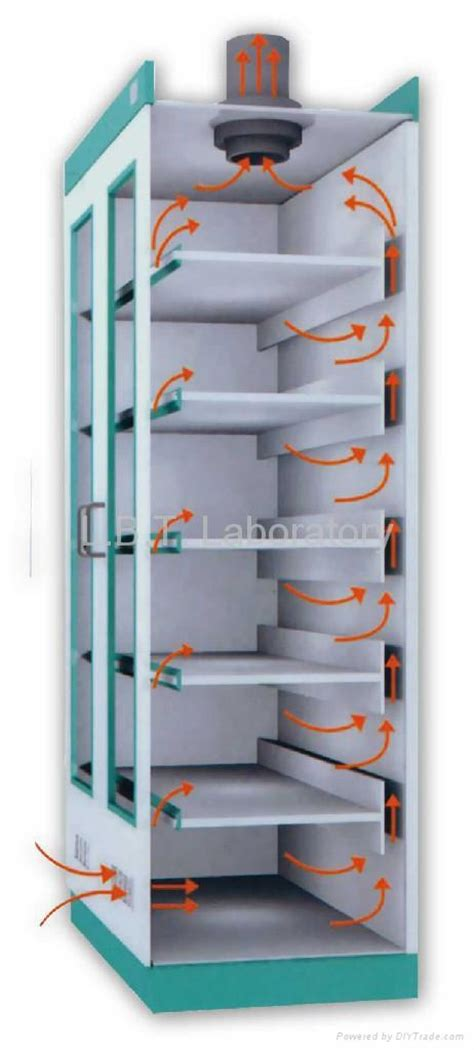 lab chemical storage cabinets chemical storage cabinet sc 3023 lbt china