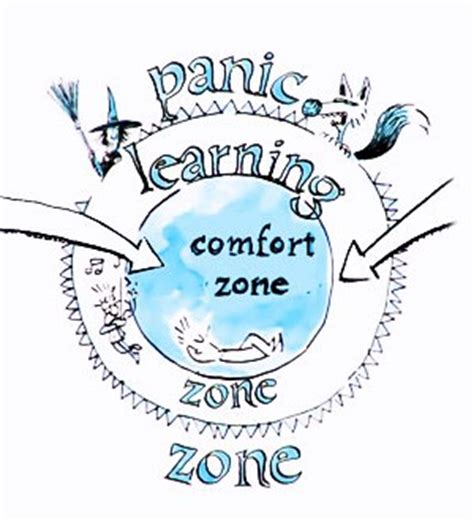 how to get out of my comfort zone getting out of our comfort zone celebrating 5 yrs