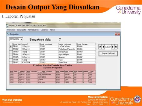 jurnal desain database ppt elysa