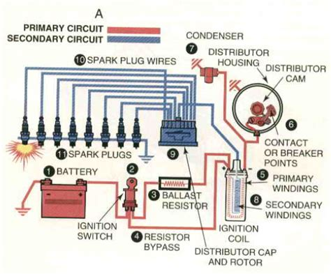 ignition condenser fault all about ignition system introduction