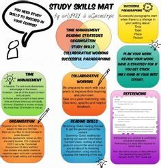 Study For Mat by Whole School Resources On Student Centered