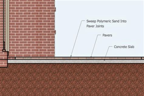 Patio Foundation Depth by How To Install Pavers Existing Concrete Patio