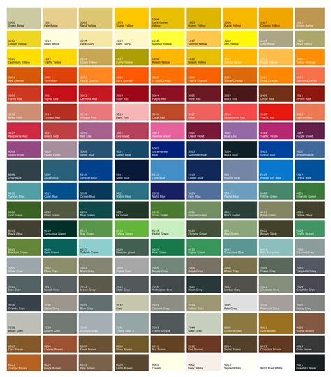 ral color chart images