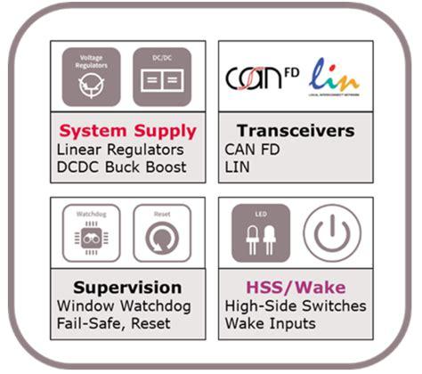 system basis chips sbc infineon technologies - Chip Sbc