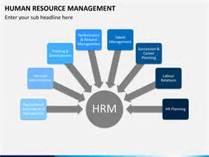 Human Resource Management Template by Human Resource Management Powerpoint Template Sketchbubble