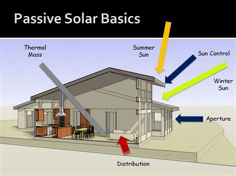 solar chimneys  million minutes