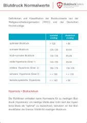 ab wann zu hoher blutdruck blutdruck normalwerte blutdruckdaten lexikon