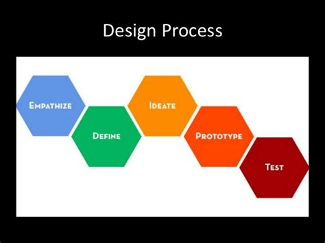 design is process university quilmes design process nov 13 final