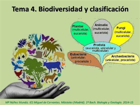 biologa y geologa madrid 846803360x contenidos 1 186 bachillerato biolog 237 a y geolog 237 a biolog 205 a