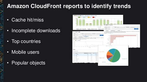 amazon cloudfront stg206 using amazon cloudfront for your websites apps