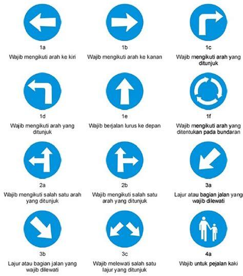 Rambu Petunjuk 4 lambang dan arti simbol simbol rambu lalu lintas di indonesia ilmu