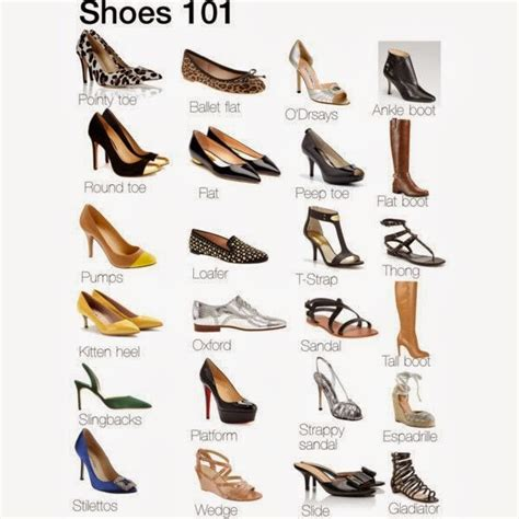 types of shoes for thediva style design guide shoes 101 a s guide