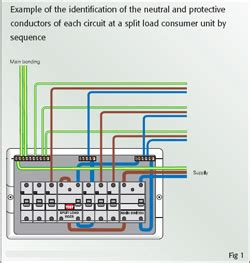 consumer unit wiring diagram uk efcaviation
