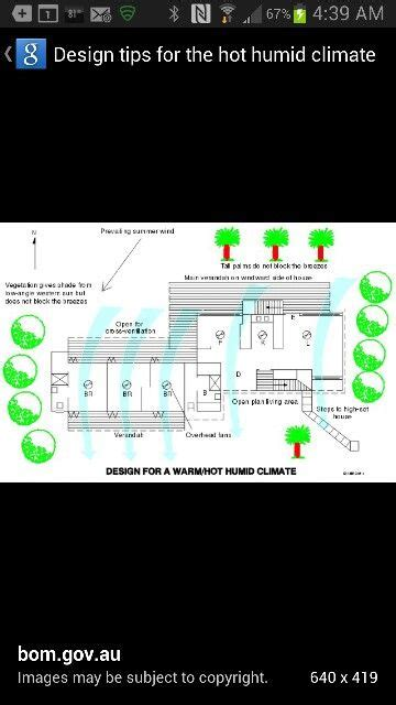 design  hot humid climates love  air flow grid