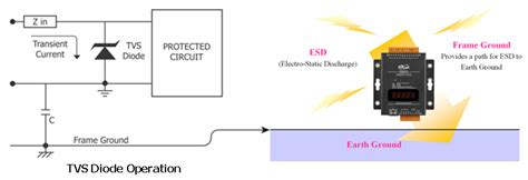 how does protection diode work icp das