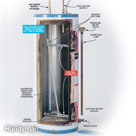 water tanks edmonton water heater replacement and