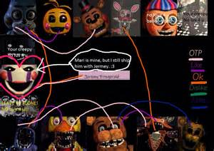 Five nights at freddy s 2 pairing meme by jeffythekiller123 on