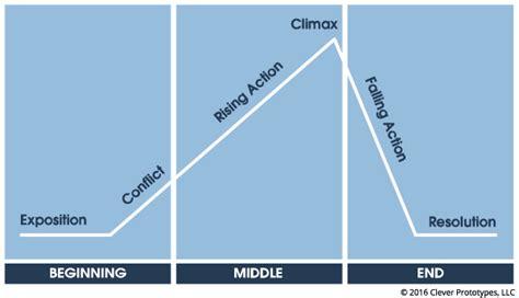 the outsiders plot diagram plot diagram plot of a story plot diagram template