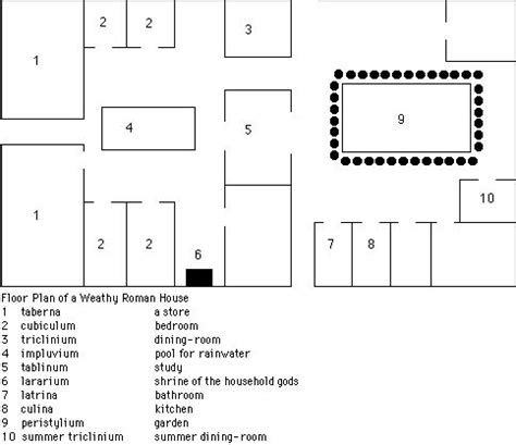 fishbourne roman palace floor plan this is a general floorplan of a roman villa the