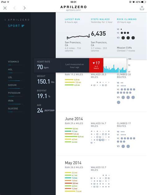 dashboard web design layout 267 best gui ux ui dashboards images on pinterest