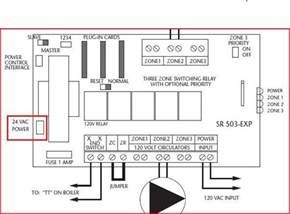 taco zone valve wiring diagram wire 2 get free image about wiring diagram