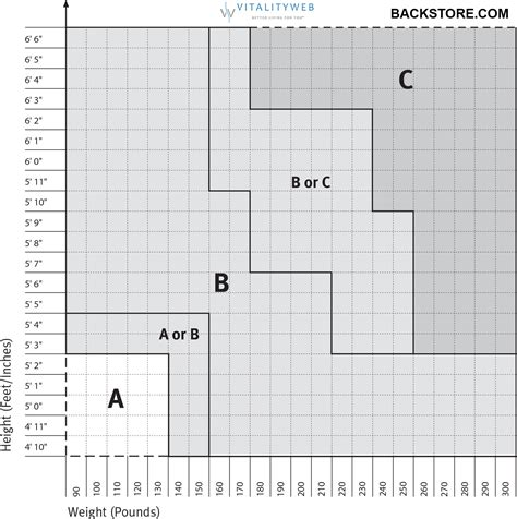 Aeron Chair Size Chart aeron size chart herman miller chair features office