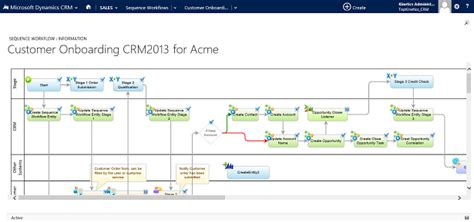 microsoft workflow manager the importance of visual workflows in dynamics crm