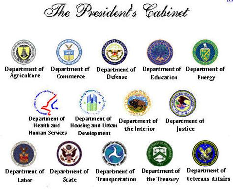 Us Cabinet The Executive Branch Of The Us