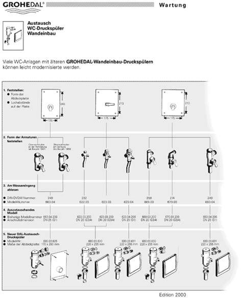 platzbedarf wc und bidet modernisierung am wc