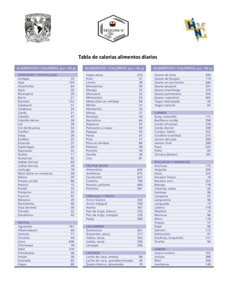 tabla de calorias alimentos diarios