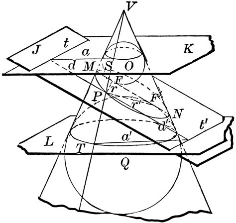 conic sections ellipses cone depicting conic sections clipart etc