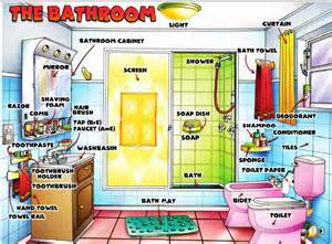 Bathroom Vocab Bathroom Vocabulary With Pictures 60 Words And Phrases