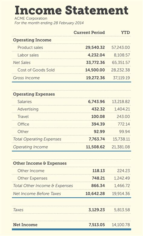 26 images of restaurant income statement template microsoft