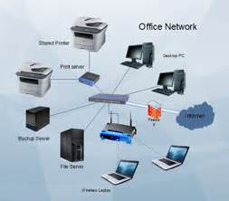 design home office network office and home computer network installation network for
