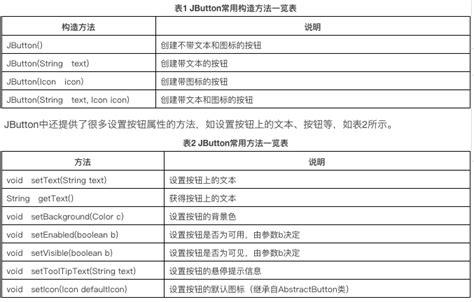 javax swing jbutton 14 4 全栈java笔记 javax swing常用控件有哪些 怎么用 布布扣 bubuko com