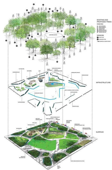 Landscape Architecture Or Planning 25 Best Ideas About Master Plan On