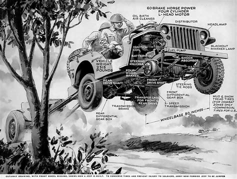 ww2 jeep drawing jeep willys drawing car interior design
