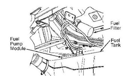 97 neon belt diagram neon srt 4 timing belt wiring diagram