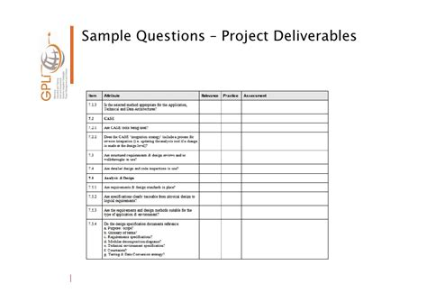 How To Do A Project Audit Project Questions Template