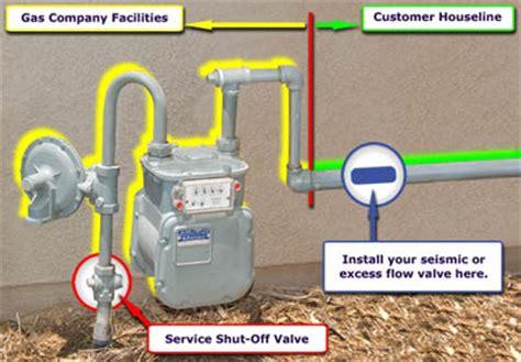 plumbing repairs and plumbing maintenance service