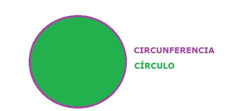 el crculo se ha figuras geom 233 tricas el c 237 rculo matem 225 ticas primaria
