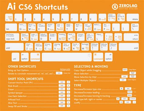 photoshop key pattern free illustrator cs6 shortcuts cheatsheet zerolag hosting