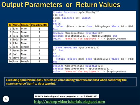 sql parameterized query tutorial sql server net and c video tutorial part 20 stored
