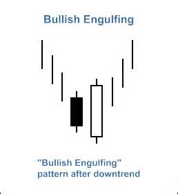 candlestick pattern expert advisor free download of the mql5 wizard trade signals based on